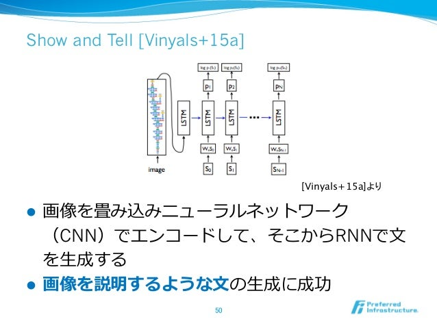 Show and Tell [Vinyals+15a] l 画像を畳み込みニューラルネットワーク (CNN)でエンコードして、そこからRNNで⽂文 を⽣生成する l 画像を説明するような⽂文の⽣生成に成功 50 [Vinyals+15...