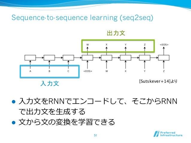 Sequence-to-sequence learning (seq2seq) l ⼊入⼒力力⽂文をRNNでエンコードして、そこからRNN で出⼒力力⽂文を⽣生成する l ⽂文から⽂文の変換を学習できる 51 入力文 出力文 [S...