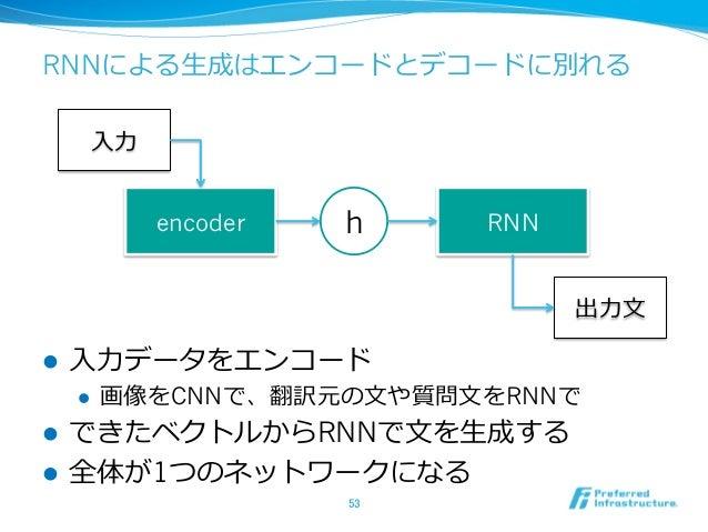 RNNによる⽣生成はエンコードとデコードに別れる l ⼊入⼒力力データをエンコード l 画像をCNNで、翻訳元の⽂文や質問⽂文をRNNで l できたベクトルからRNNで⽂文を⽣生成する l 全体が1つのネットワークになる 53...