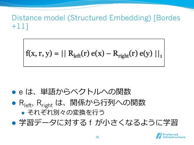 Distance model (Structured Embedding) [Bordes +11] l e は、単語からベクトルへの関数 l Rleft, Rright は、関係から⾏行行列列への関数 l それぞれ別々の変換を⾏行...