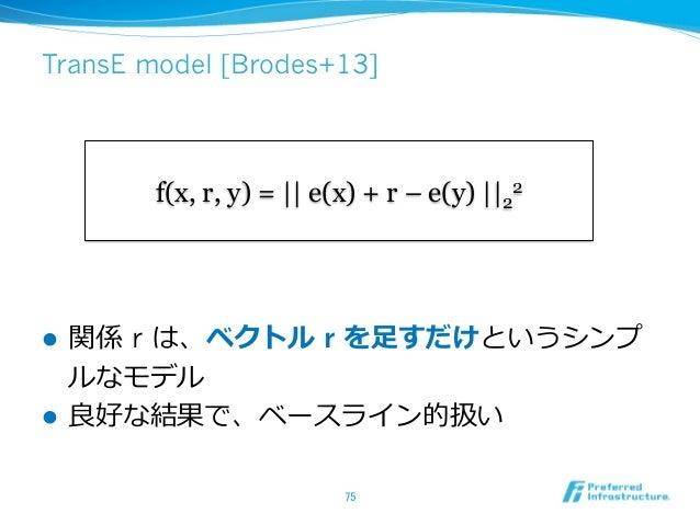 TransE model [Brodes+13] l 関係 r は、ベクトル r を⾜足すだけというシンプ ルなモデル l 良良好な結果で、ベースライン的扱い 75 f(x, r, y) =    e(x) + r – e(y)  ...