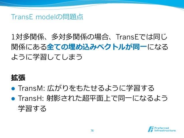 TransE modelの問題点 1対多関係、多対多関係の場合、TransEでは同じ 関係にある全ての埋め込みベクトルが同⼀一になる ように学習してしまう 拡張 l TransM: 広がりをもたせるように学習する l TransH: 射...