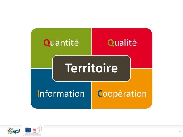 15 Quantité Qualité Information Coopération Territoire