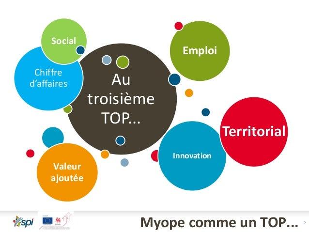 2 Myope comme un TOP... Au troisième TOP... Chiffre d'affaires Emploi Innovation Social Valeur ajoutée Territorial