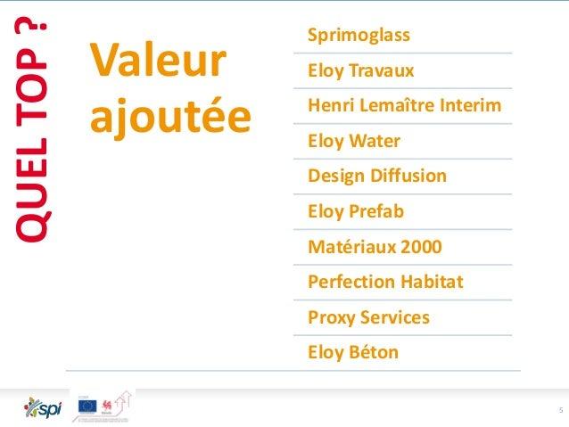 5 QUELTOP? Valeur ajoutée Sprimoglass Eloy Travaux Henri Lemaître Interim Eloy Water Design Diffusion Eloy Prefab Matériau...