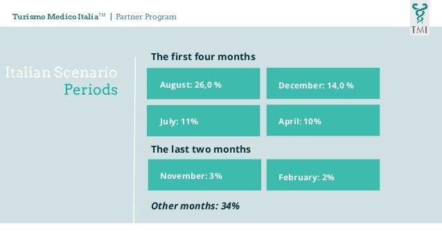 Italian Scenario Periods Turismo Medico ItaliaTM   Partner Program The first four months August: 26,0 % December: 14,0 % J...