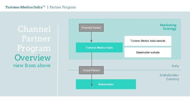 Channel Partner Program Overview view from above Turismo Medico ItaliaTM   Partner Program Potential Patient Turismo Medic...