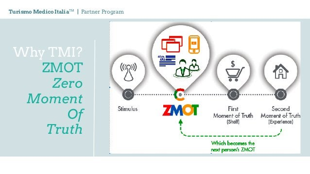 Why TMI? ZMOT Zero Moment Of Truth Turismo Medico ItaliaTM   Partner Program