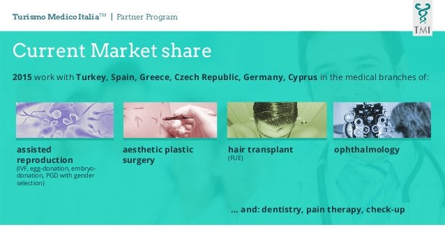 Current Market share 2015 work with Turkey, Spain, Greece, Czech Republic, Germany, Cyprus in the medical branches of: Tur...