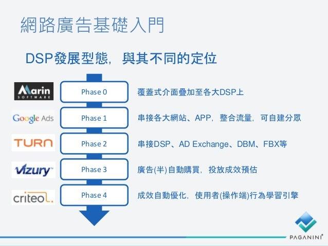 網路廣告基礎入門 DSP發展型態,與其不同的定位 Phase 0 覆蓋式介面疊加至各大DSP上 Phase 1 串接各大網站、APP,整合流量,可自建分眾 Phase 2 串接DSP、AD Exchange、DBM、FBX等 Phase 3 廣...