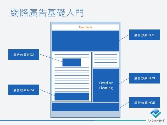 網路廣告基礎入門 Fixed or Floating 廣告效果 NO1 廣告效果 NO5 廣告效果 NO4 Nav menu 廣告效果 NO2 廣告效果 NO3