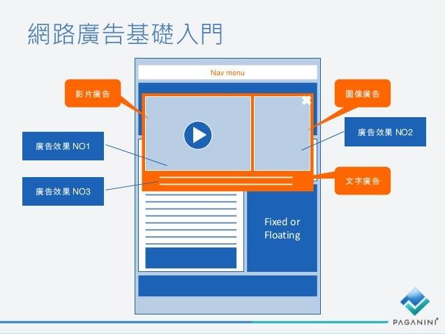 網路廣告基礎入門 Fixed or Floating Nav menu 影片廣告 圖像廣告 文字廣告 廣告效果 NO1 廣告效果 NO2 廣告效果 NO3