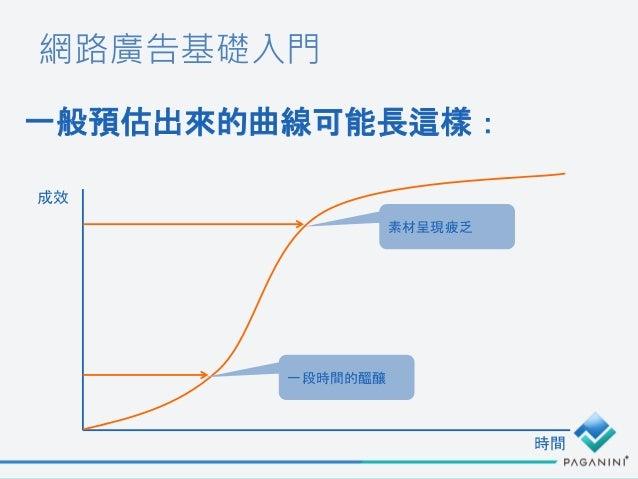 網路廣告基礎入門 一般預估出來的曲線可能長這樣: 成效 時間 一段時間的醞釀 素材呈現疲乏