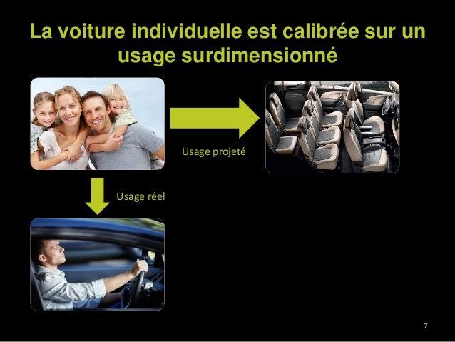 acc lerer l adoption de la voiture servicielle et transformer l usage. Black Bedroom Furniture Sets. Home Design Ideas