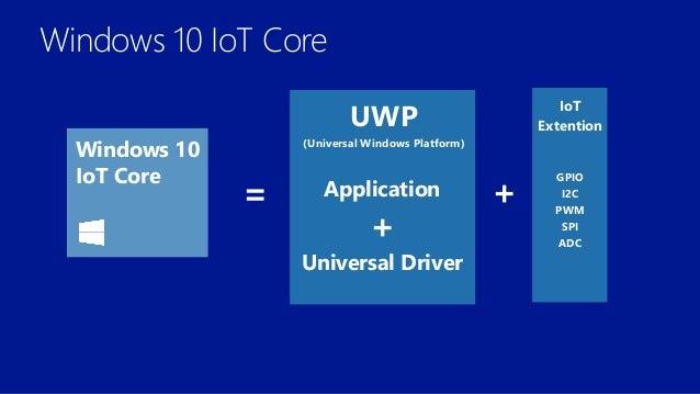 20150912 Iot 디바이스를 위한 Windows 10 Iot Core 입문