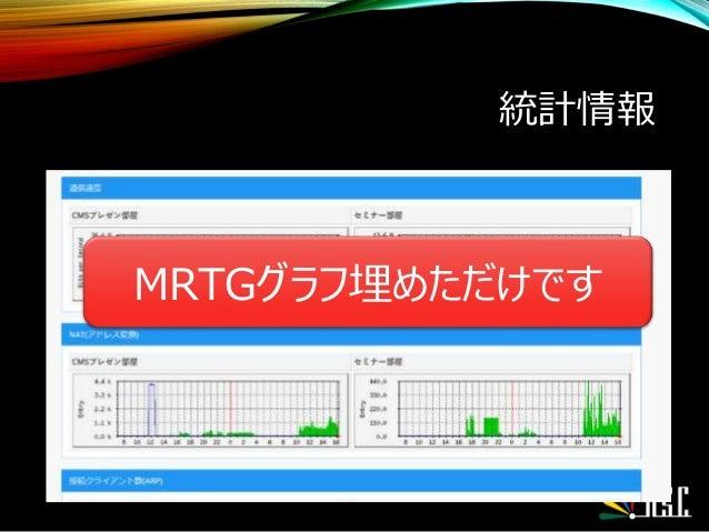 統計情報 • MRTGグラフ埋めただけです