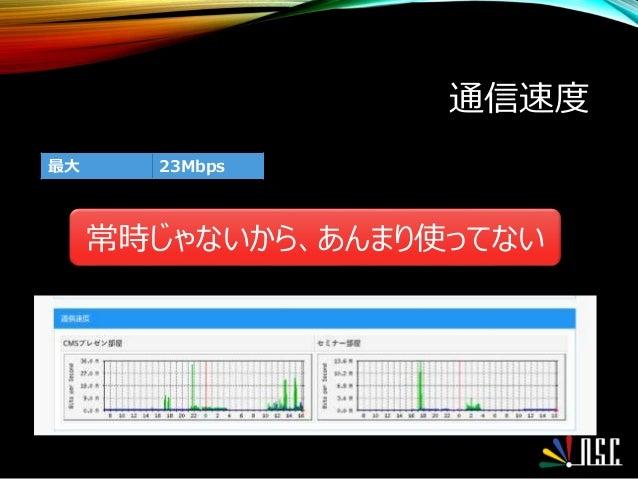 通信速度 最大 23Mbps 常時じゃないから、あんまり使ってない