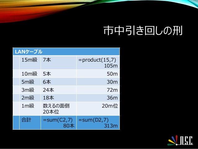 市中引き回しの刑 LANケーブル 15m級 7本 =product(15,7) 105m 10m級 5本 50m 5m級 6本 30m 3m級 24本 72m 2m級 18本 36m 1m級 数えるの面倒 20本位 20m位 合計 =sum(C...