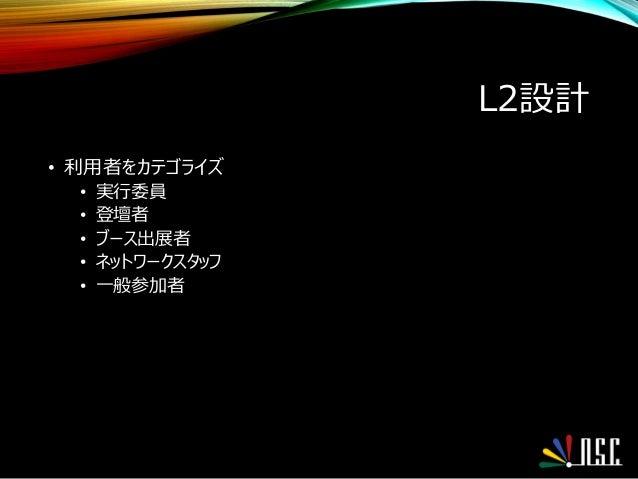 L2設計 • 利用者をカテゴライズ • 実行委員 • 登壇者 • ブース出展者 • ネットワークスタッフ • 一般参加者