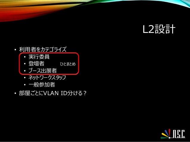 L2設計 • 利用者をカテゴライズ • 実行委員 • 登壇者 • ブース出展者 • ネットワークスタッフ • 一般参加者 • 部屋ごとにVLAN ID分ける? ひとまとめ