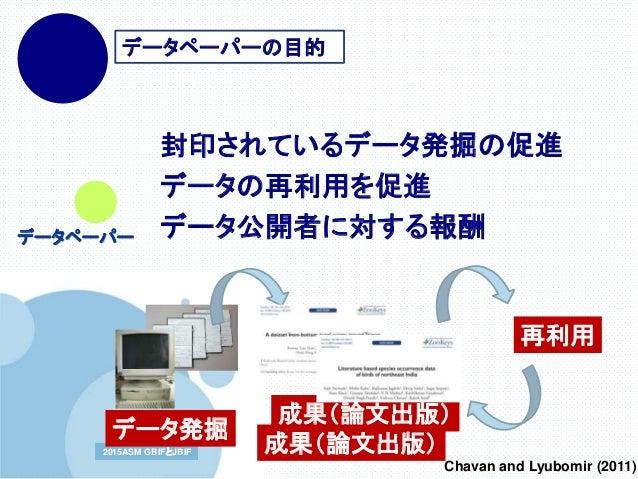 www.company.com2015ASM GBIFとJBIF2015ASM GBIFとJBIF Chavan and Lyubomir (2011)  封印されているデータ発掘の促進  データの再利用を促進  データ公開者に対する報酬...