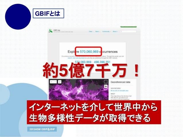 www.company.com2015ASM GBIFとJBIF2015ASM GBIFとJBIF 約5億7千万! GBIF ウェブサイト (http://www.gbif.org/) GBIFとは インターネットを介して世界中から 生物多様性...