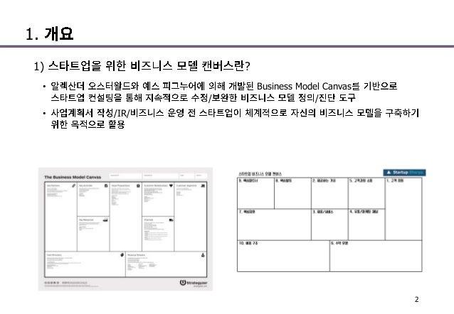 1. 1) ? • Business Model Canvas / / • /IR/ 2