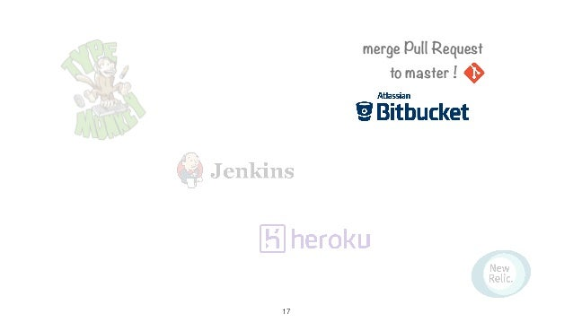 merge Pull Request to master ! 17