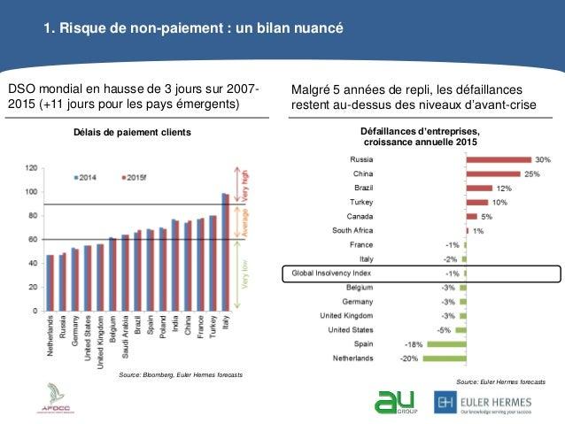 Web conférence situation économique de l'Union Européenne Slide 3