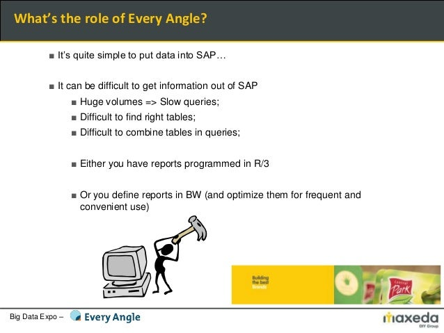 Big Data Expo – ■ It's quite simple to put data into SAP… ■ It can be difficult to get information out of SAP ■ Huge volum...