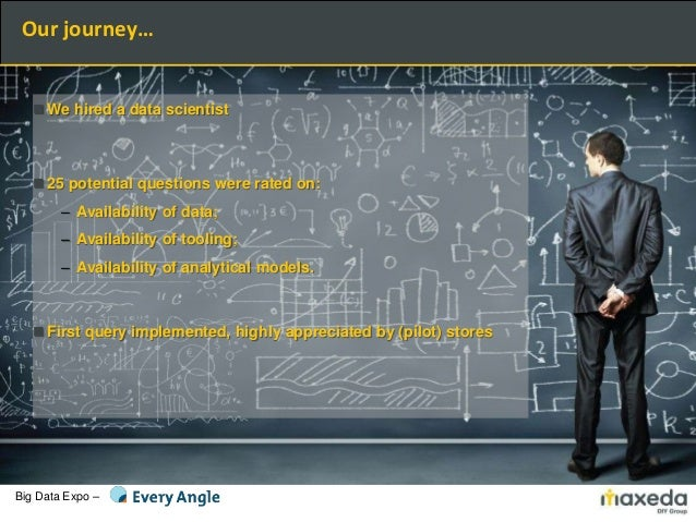 Big Data Expo –  We hired a data scientist  25 potential questions were rated on: – Availability of data; – Availability...