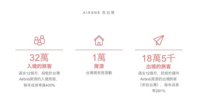 週末拜訪朋友/親戚 典型的Airbnb房東 偶爾出租自宅 商業運作 一年365個 上 沒有 適用法規 完整 規範/證照規定 新的 法規模式? 我 們 該 如 何 規 範 房 東 偶 爾 出 租 自 宅 提 供 短 期 住 宿 ?