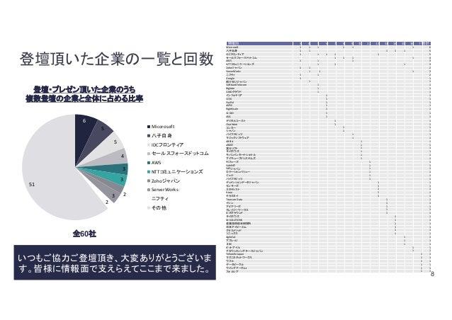 座談会資料(趣旨とテーマ)配布用 20151003