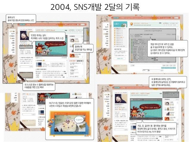 낭만적인 엔지니어 ㅎ Android Apple pie 1.0 -> alpha (Sep 23, 2008) Banana bread 1.1 -> beta (Feb 9, 2009) Cupcake 1.5 (Apr 27, 2009...