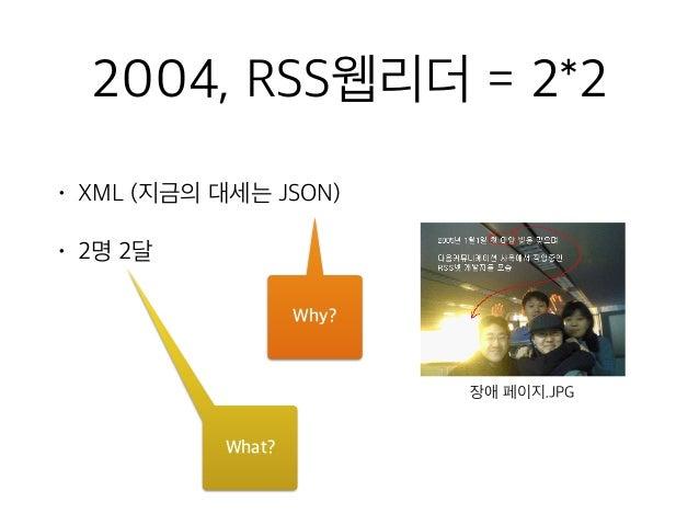 2005, 파이 Flash 에디터 : 이미지 편집의 가이드가 됨