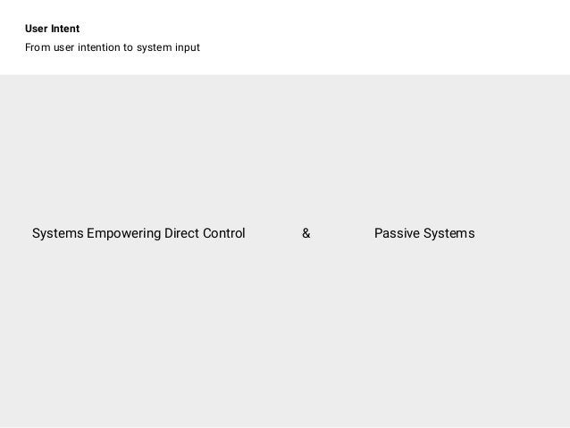 User Intent From user intention to system input Systems Empowering Direct Control Passive Systems&