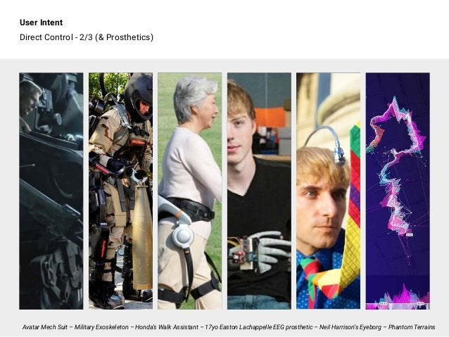 User Intent Direct Control - 2/3 (& Prosthetics) Avatar Mech Suit – Military Exoskeleton – Honda's Walk Assistant – 17yo E...