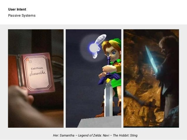 User Intent Passive Systems Her: Samantha – Legend of Zelda: Navi – The Hobbit: Sting