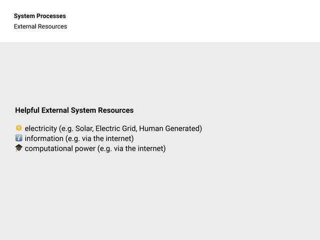 System Processes External Resources Helpful External System Resources ☀ electricity (e.g. Solar, Electric Grid, Human Gene...