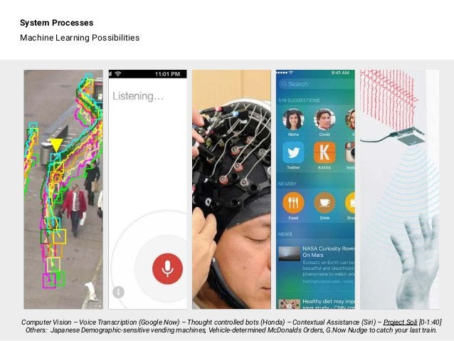 System Processes Machine Learning Possibilities Computer Vision – Voice Transcription (Google Now) – Thought controlled bo...
