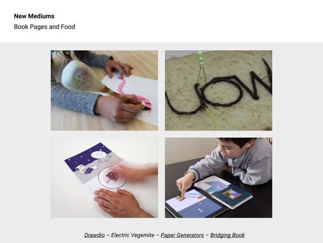 New Mediums Book Pages and Food Drawdio – Electric Vegemite – Paper Generators – Bridging Book