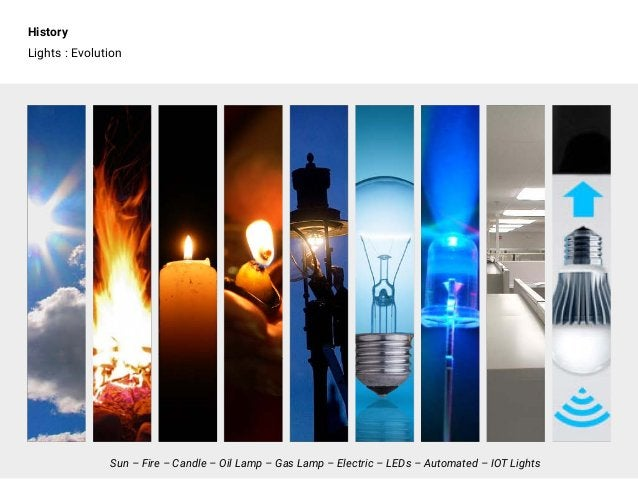History Lights : Evolution Sun – Fire – Candle – Oil Lamp – Gas Lamp – Electric – LEDs – Automated – IOT Lights