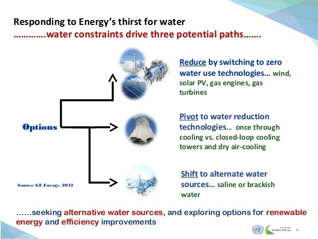 From Mdgs To Sdgs Operationalizing The Water Energy Food