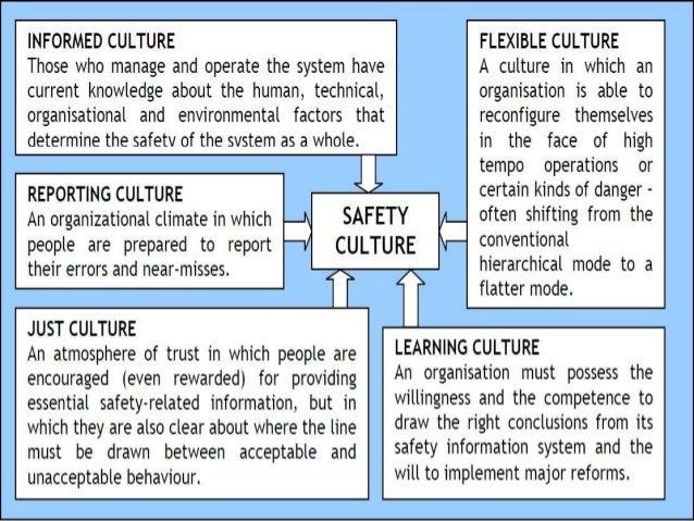 book Globalization and Cultural Self