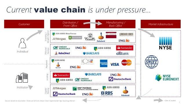 20151009 presentation predictive banking Slide 2