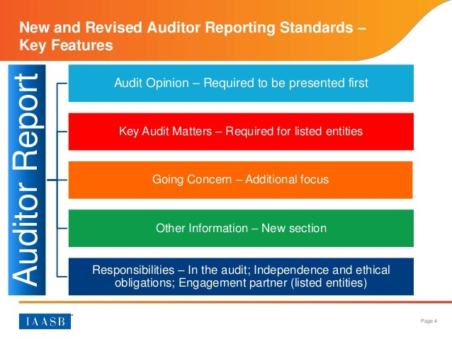 "key audit matters kam Page 6 key audit matters (""kam"") definition: • those matters that, in the auditor's professional judgment, were of most significance in the audit of the financial statements of the current period."