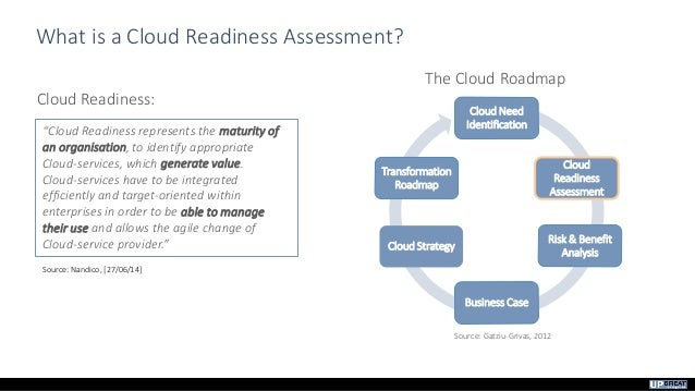 cloud readiness A cloud readiness assessment framework