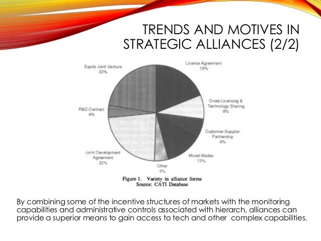 knowledge transfer methods in strategic alliances An empirical investigation of knowledge management and strategic alliances knowledge sharing influencing the extent and efficiency of knowledge transfer and.