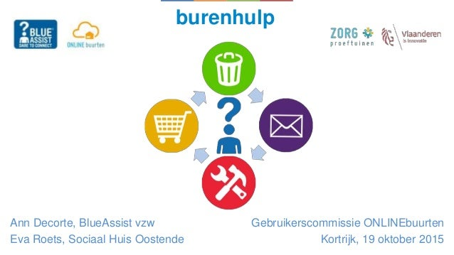 burenhulp Gebruikerscommissie ONLINEbuurten Kortrijk, 19 oktober 2015 Ann Decorte, BlueAssist vzw Eva Roets, Sociaal Huis ...