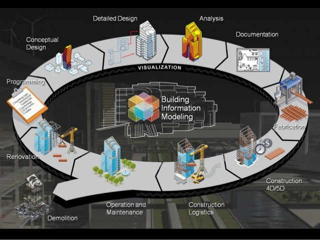Digital & BIM in Total Architecture